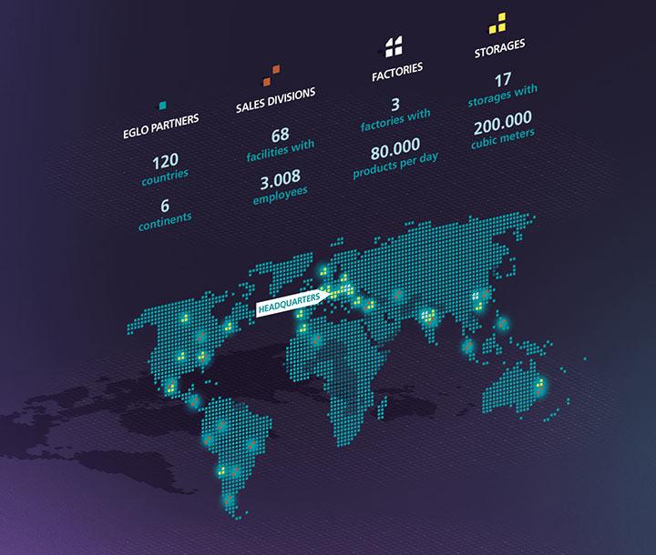 Global & Lokal
