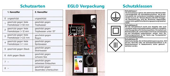 EGLO Verpackung